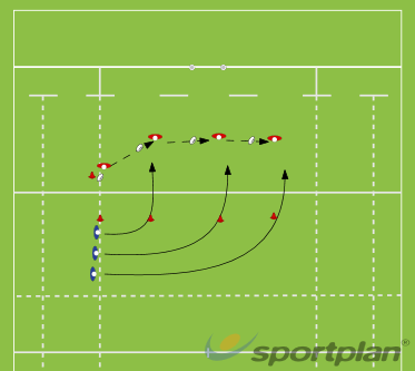 Attack D DrillAgility & Running SkillsRugby Drills Coaching
