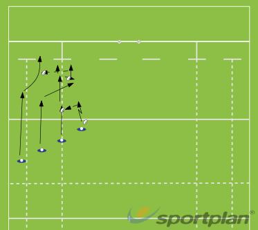 Dummy Penalty KickBacks MovesRugby Drills Coaching