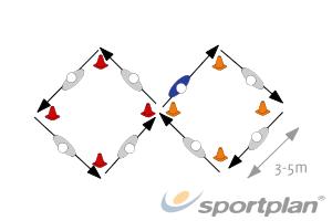 kegelloop: 8-lopenFootwork and MovementBasketball Drills Coaching