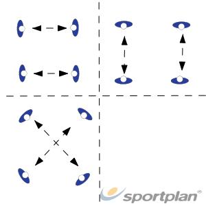 passing vierkantPassingBasketball Drills Coaching