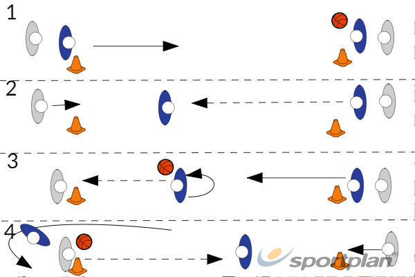 passing: pass and pivotPassingBasketball Drills Coaching