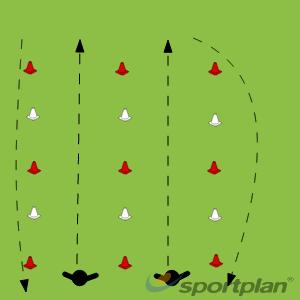 warm up runningFootball Drills Coaching