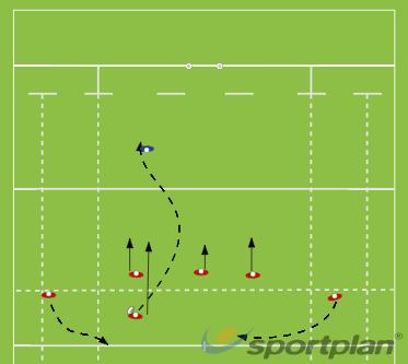 Back 3 Kick practice, (Held at same time 5 3KickingRugby Drills Coaching