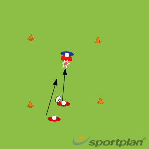 Contact Training2 on 1TacklingRugby Drills Coaching