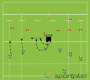 Back Passing attack 2PassingRugby Drills Coaching