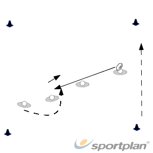 Passing Drill 3HandlingRugby Drills Coaching