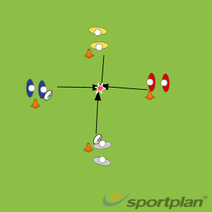 Warm upWarm UpRugby Drills Coaching