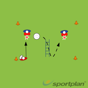 Body Position drill 1Agility & Running SkillsRugby Drills Coaching