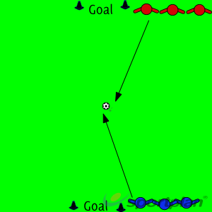 Drill 2 - One v one or two v two. Autosave 90944921Football Drills Coaching