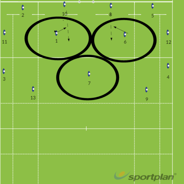 Rugby League Kick OffMatch RelatedRugby Drills Coaching