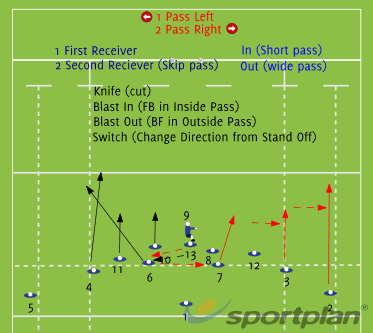 Copy of League LayoutRugby Drills Coaching