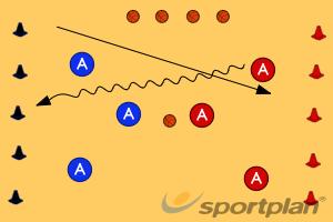 Invasion Game: ConedGamesBasketball Drills Coaching