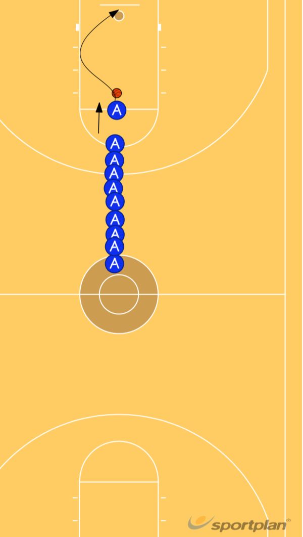Basketball KillerBasketball Drills Coaching