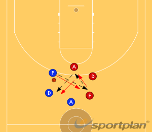 Pass and Follow (Circle)GamesBasketball Drills Coaching