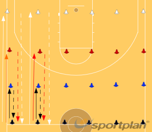 Suicides with MovementsFitnessBasketball Drills Coaching