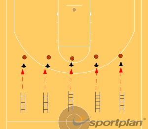 Ladders, Sprint and ShootFitnessBasketball Drills Coaching