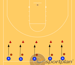 Simple 1 to 1 Chest PassPassingBasketball Drills Coaching