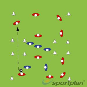 Possession/Pressure on the ballPossessionFootball Drills Coaching