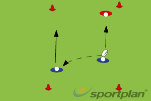 spin passOff LoadsRugby Drills Coaching