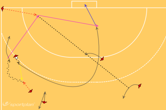 Handball GoalHandball Drills Coaching