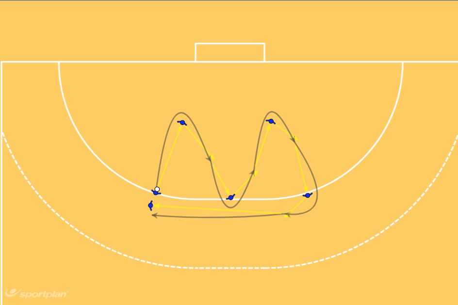 Give-and-Go Snake PassingHandball Drills Coaching