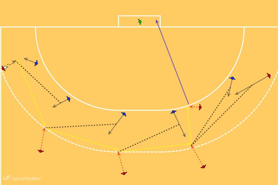 Quick Passing and ShootingHandball Drills Coaching