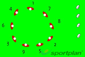Numbered passing GamePassingRugby Drills Coaching