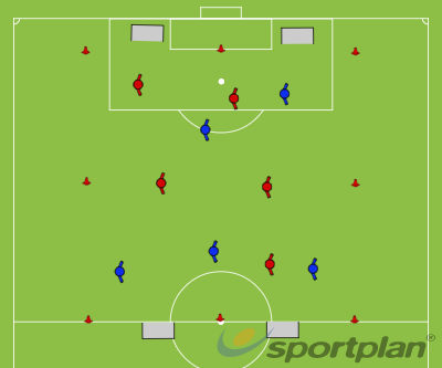 Small Sided Game - Defending multiple GoalsConditioned gamesFootball Drills Coaching