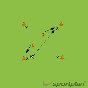 four corners 2Football Drills Coaching