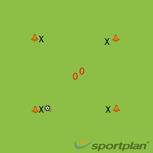 Four CornersFootball Drills Coaching