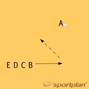 Force the interceptInterceptionNetball Drills Coaching