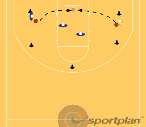2 Person shootingReboundBasketball Drills Coaching
