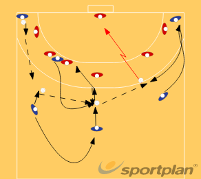 CB;PVT seba attack541 attacking in powerplay situationsHandball Drills Coaching
