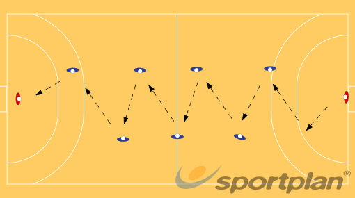 Quick pass forward116 passing/intercepting + finding space and defendingHandball Drills Coaching