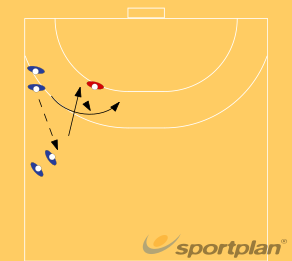 crossing back-wing whith run inside219 supporting team mates/ blocking attackersHandball Drills Coaching