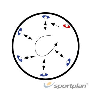 circle and passeswarming upHandball Drills Coaching