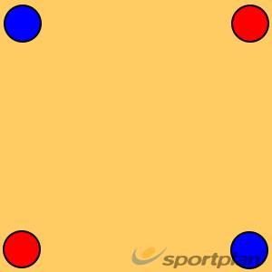4 corners gamesHandball Drills Coaching