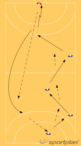pass and shoot training.small match playingHandball Drills Coaching