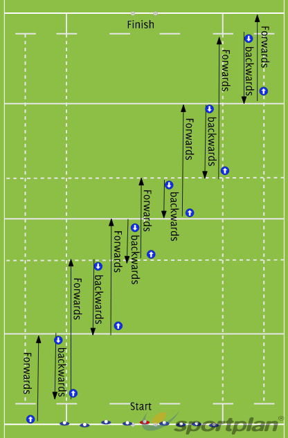New and exsisting member evaluationWarm UpRugby Drills Coaching