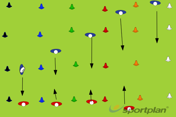 Passing through hands out wideBacks MovesRugby Drills Coaching