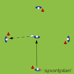 Passing - square gridPassingRugby Drills Coaching