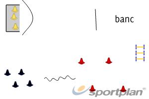 exercice hb1warming upHandball Drills Coaching