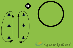 Athletic Warm Up DiagramAgility & Running SkillsRugby Drills Coaching