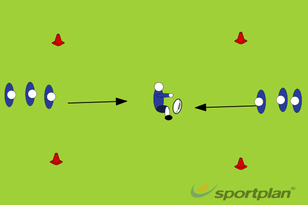 Bal in open spelHandlingRugby Drills Coaching