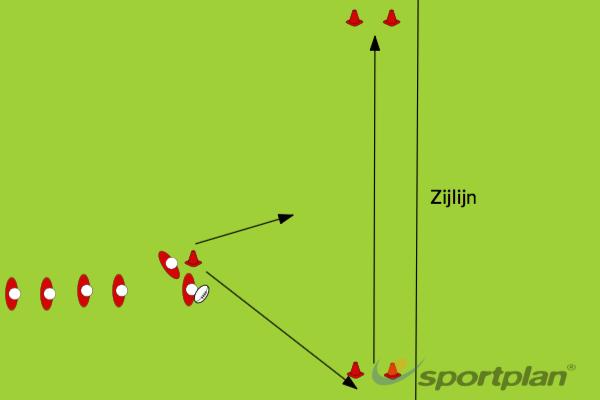 intercepting tackleTacklingRugby Drills Coaching