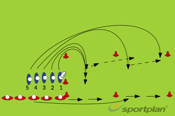 Schuiven en tackelenDefensive PatternsRugby Drills Coaching