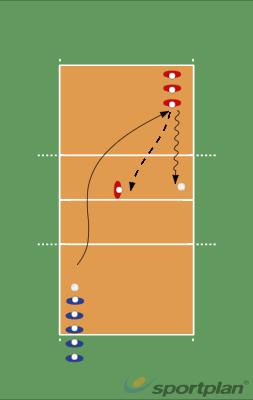 Copy of Esercizio 12 Warm UpVolleyball Drills Coaching