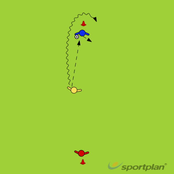 Overlap WarmupPossessionFootball Drills Coaching