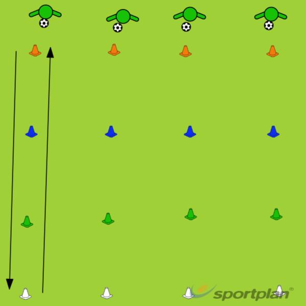 dribbling warmupWarm UpFootball Drills Coaching