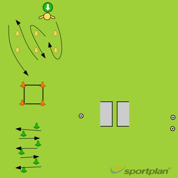 circuitCo ordinationFootball Drills Coaching